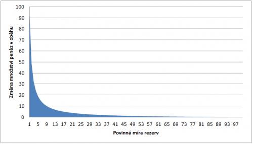 graf-pmr