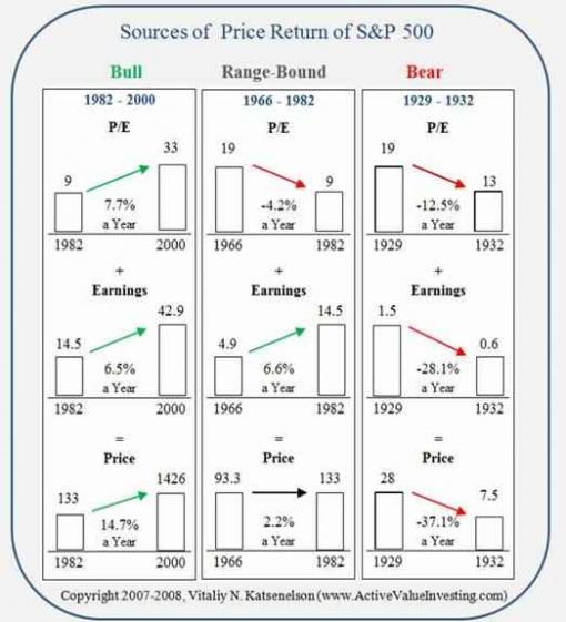 secular_markets