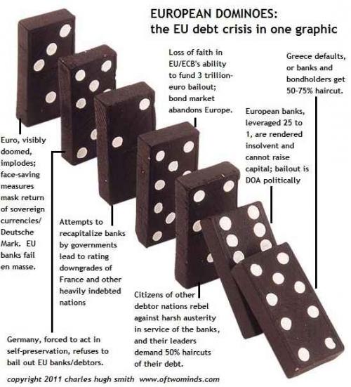 eu-dominoes