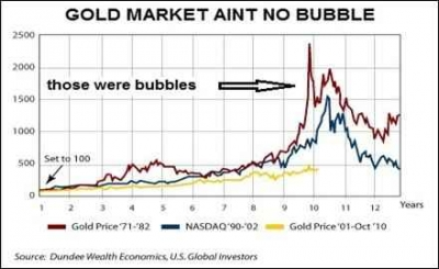 gold_bubble