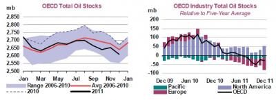 oil_stocks031612