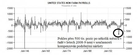 payrolls_history