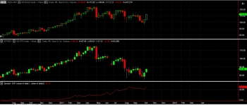 crude-oil-brent-wti101411