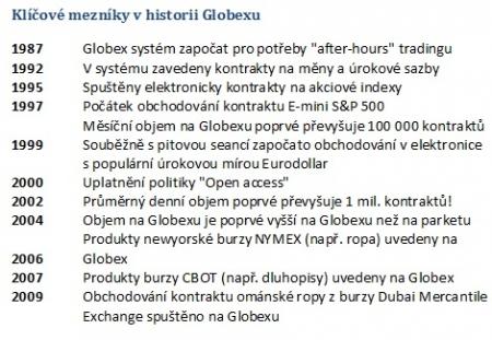 mezniky_globex