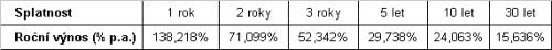 greece_govbonds_2011-09-26