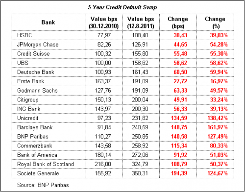 tab_cds-bank_2011-08-12_2
