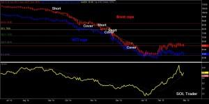 Crude_spread_030615