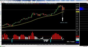 DollarIndex_032015