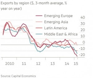 EM_exports_growth