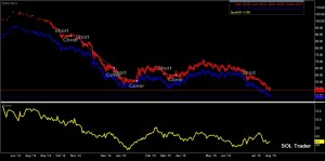 Crude_spread_080715