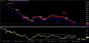 Crude_spread_082115