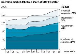 EM_debt