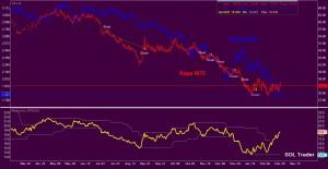 Crude_NGas_022616