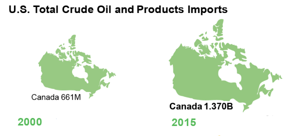 Oil-Imports-2