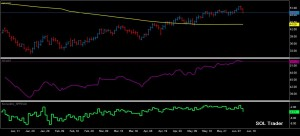 Crude_spread061016